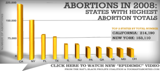 Californians for Life chart of CA abortions compared to other states